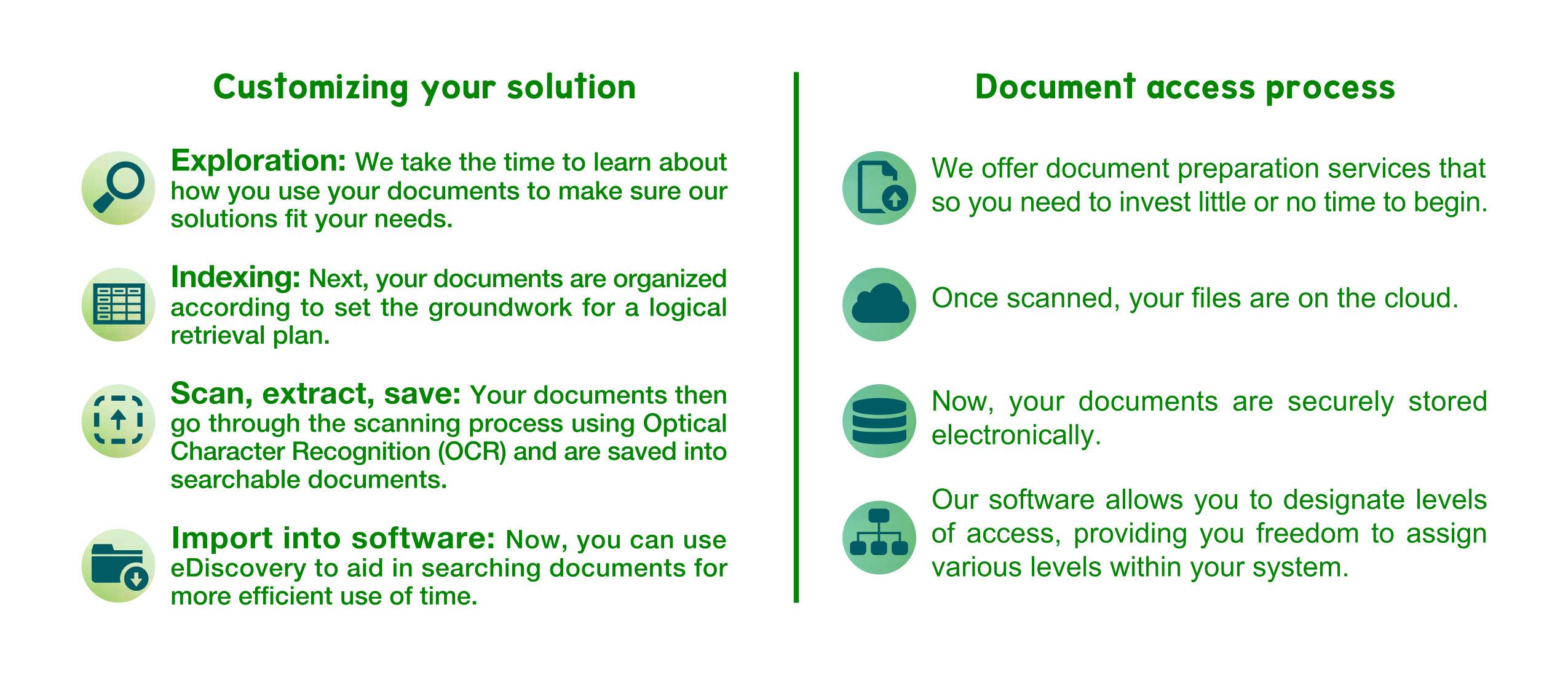 DI & Legal - Information Controls